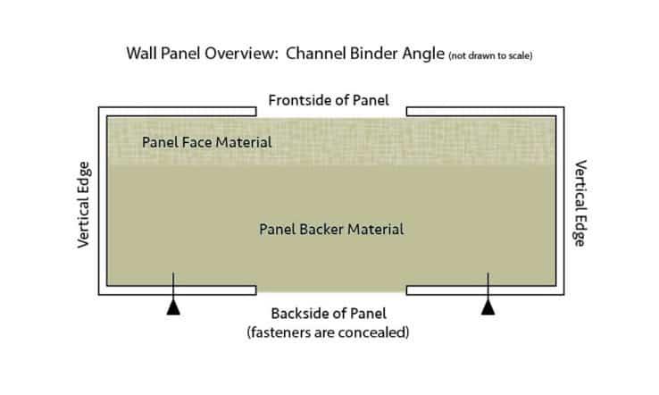 overviewchannelbinderangle-01